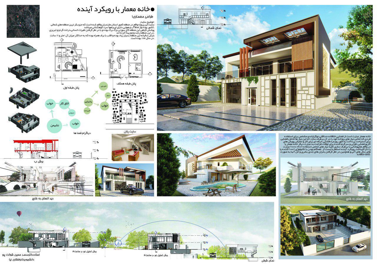 خانه معمار با رویکرد آینده - دانلود رایگان پروژه ی خانه معمار با رویکرد آینده
