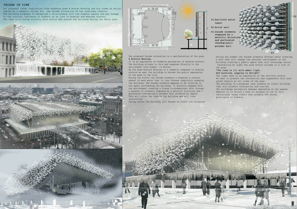 شیت بندی معماری با فتوشاپ 295 - شیت بندی فتوشاپ معماری - حرفه ای ترین ها (قسمت چهارم)