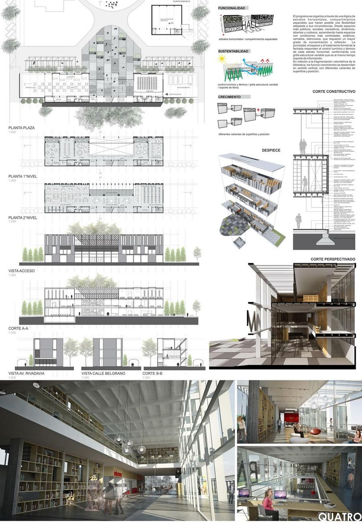 شیت بندی فتوشاپ معماری