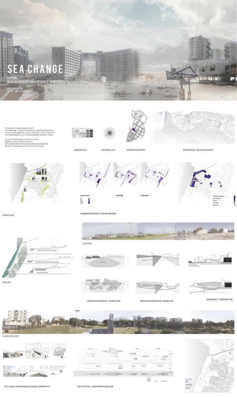 شیت بندی معماری با فتوشاپ 329 - شیت بندی معماری با فتوشاپ - حرفه ای ترین ها (قسمت سوم)