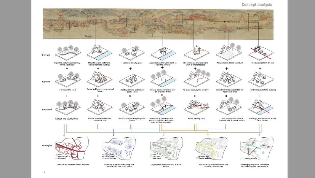نمونه پورتفولیو پذیرش 14 - دانلود نمونه پورتفولیو معماری پذیرش شده (۲۸ نمونه) با کیفیت بالا
